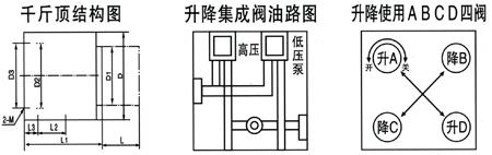 电动 上海 油压 千斤顶 两用 手动/一、图例 二、主要技术参数...